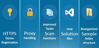 Document Imaging SDK/ActiveX 12.52 Improvements
